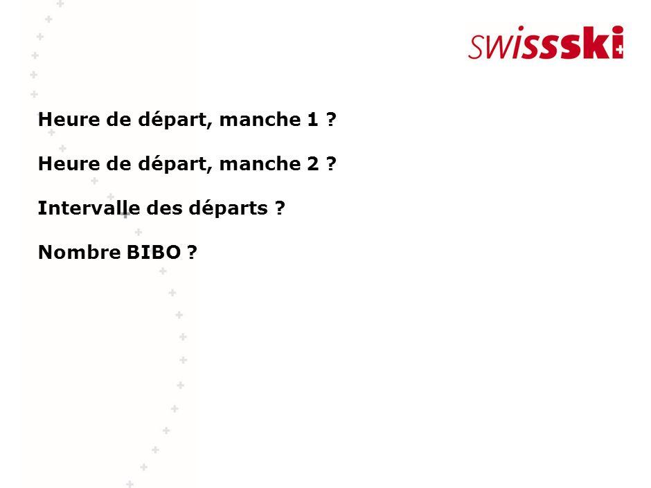 Jury Délégué Technique Swiss-Ski Chef des compétitions Coach
