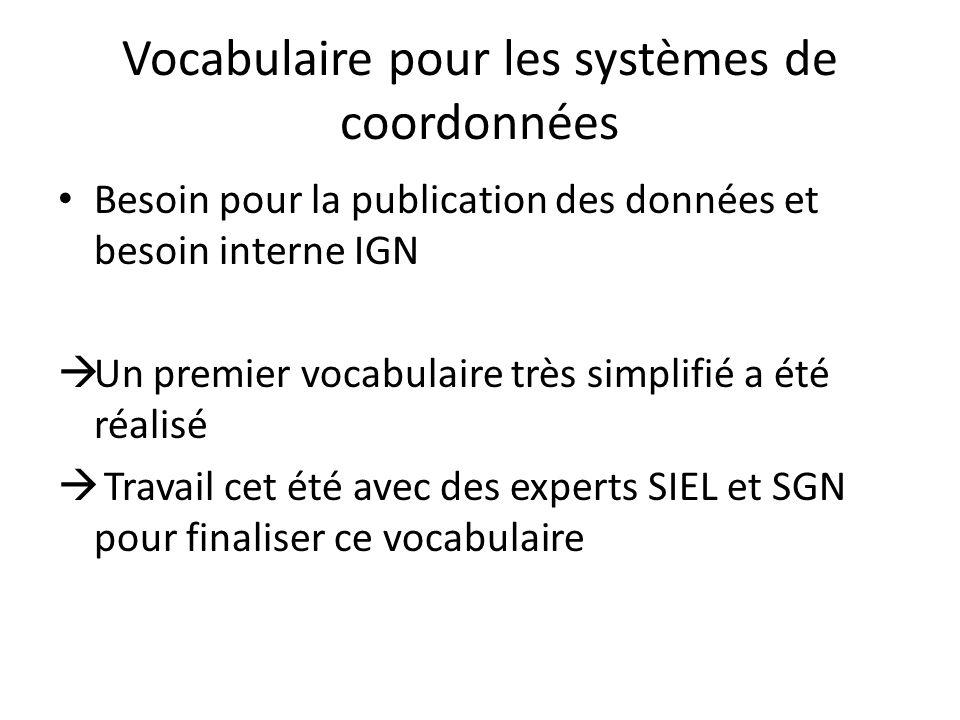 Vocabulaire pour les systèmes de coordonnées