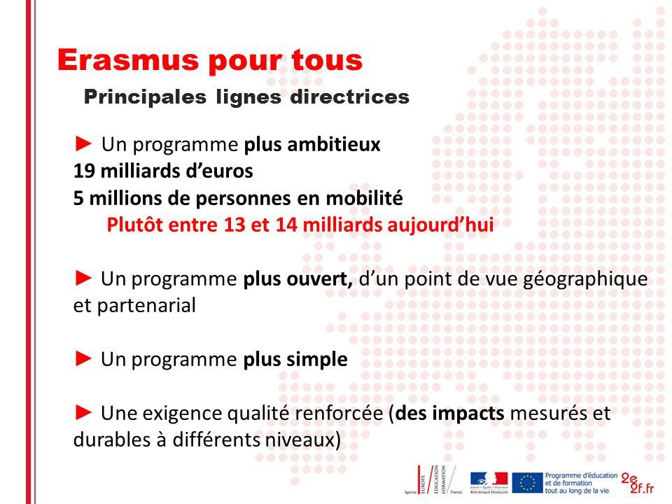 Erasmus pour tous ► Un programme plus ambitieux 19 milliards d'euros