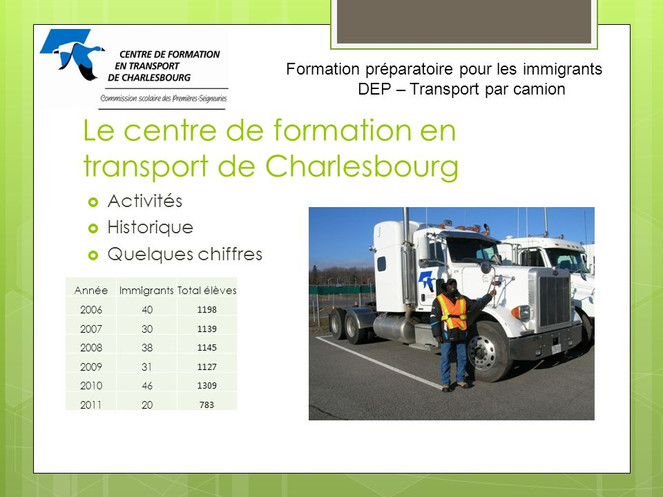 Le centre de formation en transport de Charlesbourg