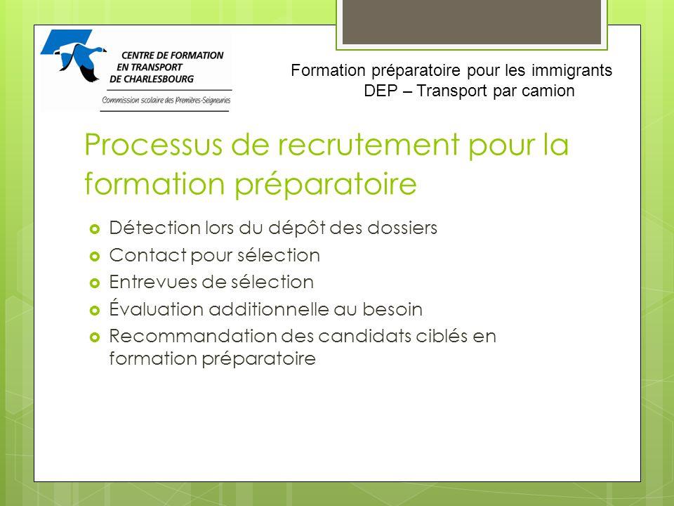 Processus de recrutement pour la formation préparatoire