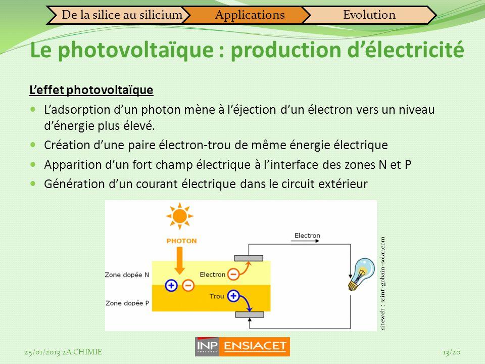 Le photovoltaïque : production d'électricité