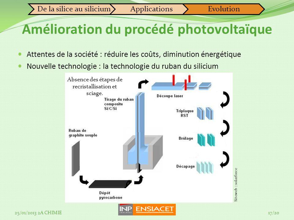 Amélioration du procédé photovoltaïque