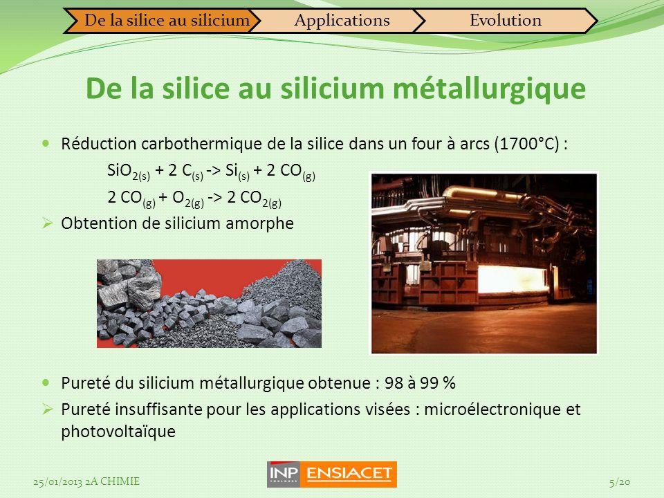 De la silice au silicium métallurgique