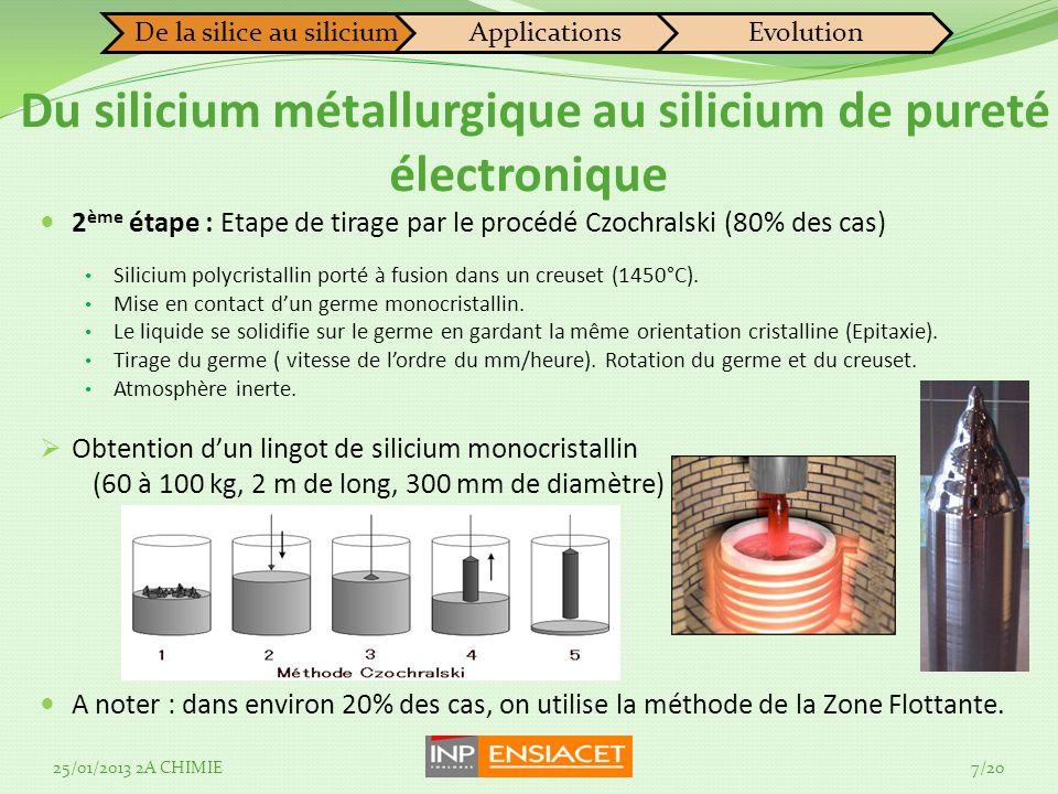 Du silicium métallurgique au silicium de pureté électronique