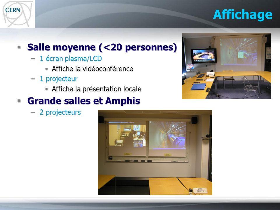 Affichage Salle moyenne (<20 personnes) Grande salles et Amphis