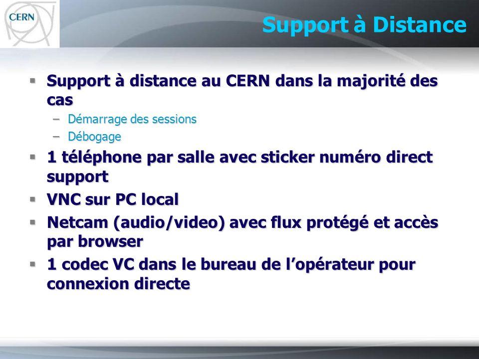 Support à Distance Support à distance au CERN dans la majorité des cas