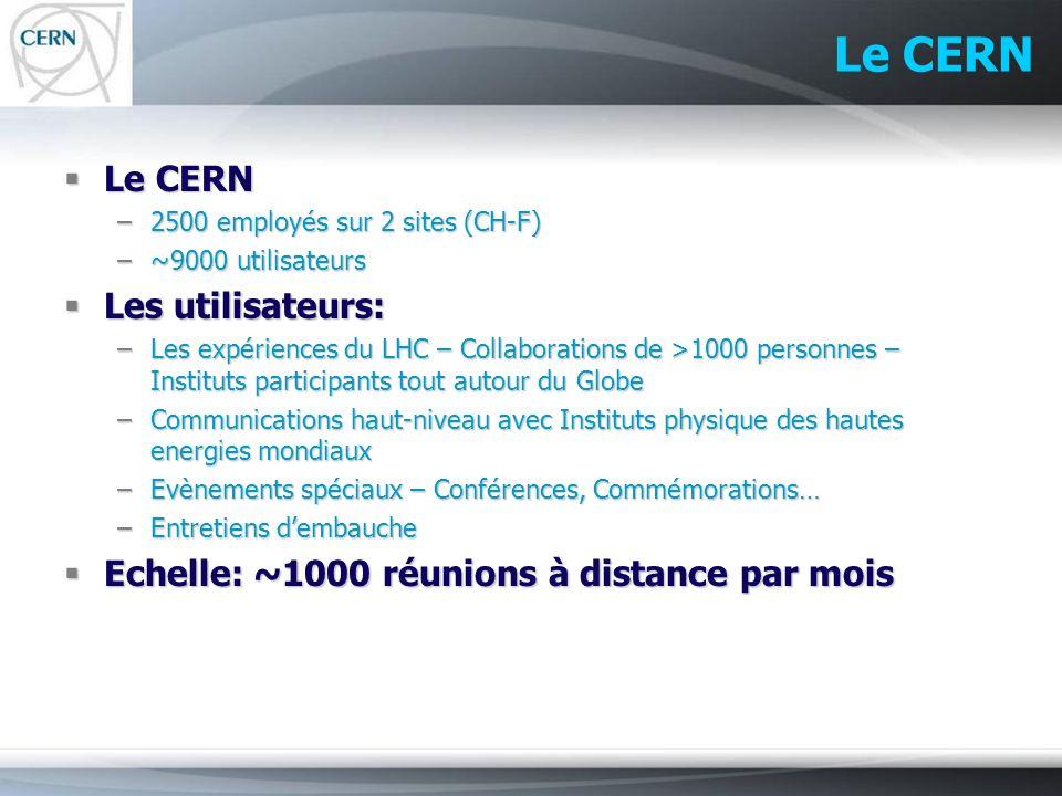 Le CERN Le CERN Les utilisateurs:
