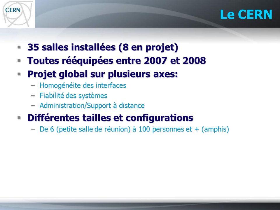 Le CERN 35 salles installées (8 en projet)
