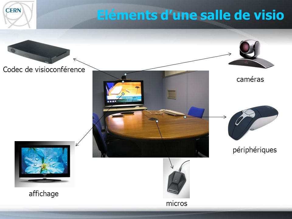 equiper une salle de r union distance ppt video online t l charger. Black Bedroom Furniture Sets. Home Design Ideas