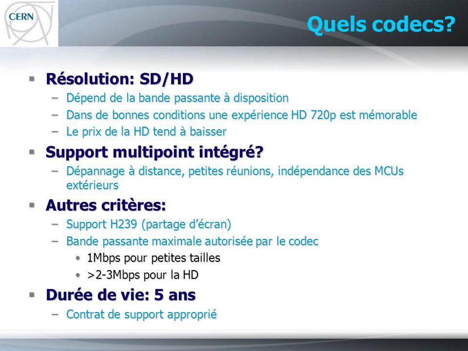 Quels codecs Résolution: SD/HD Support multipoint intégré