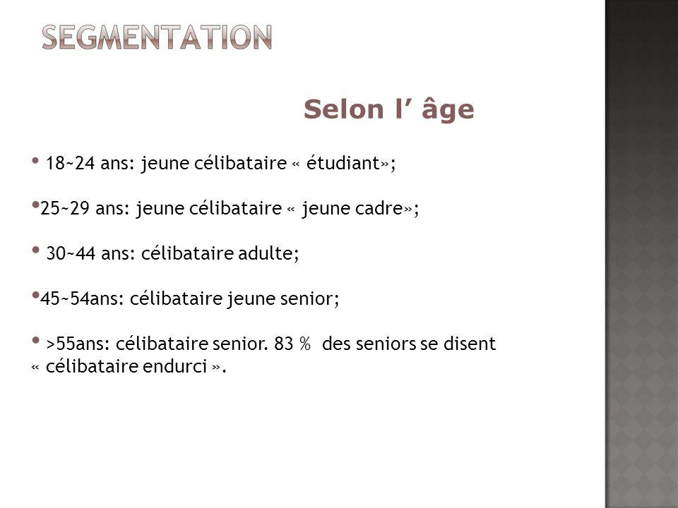 Selon l' âge 25~29 ans: jeune célibataire « jeune cadre»;