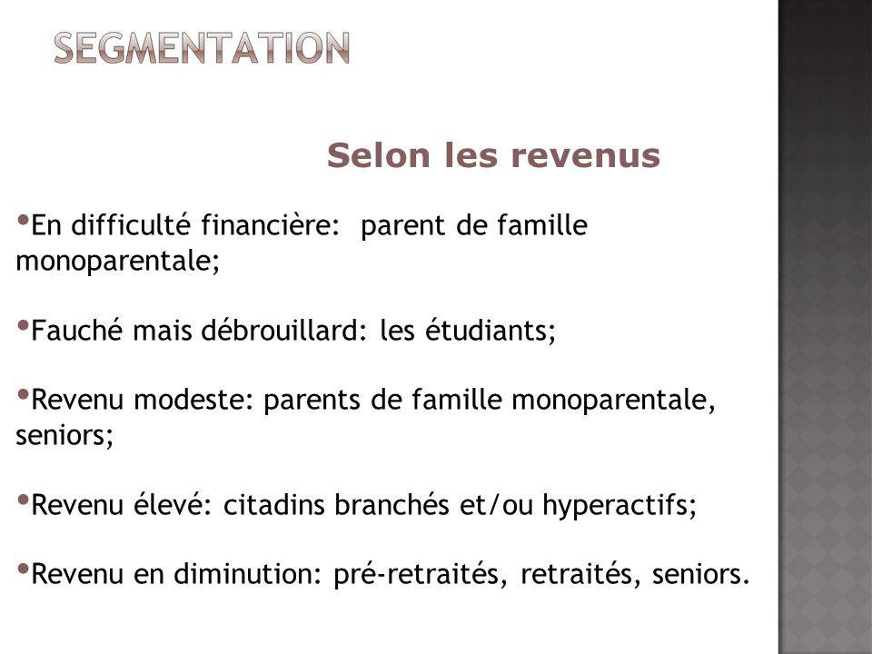 Selon les revenus En difficulté financière: parent de famille monoparentale; Fauché mais débrouillard: les étudiants;