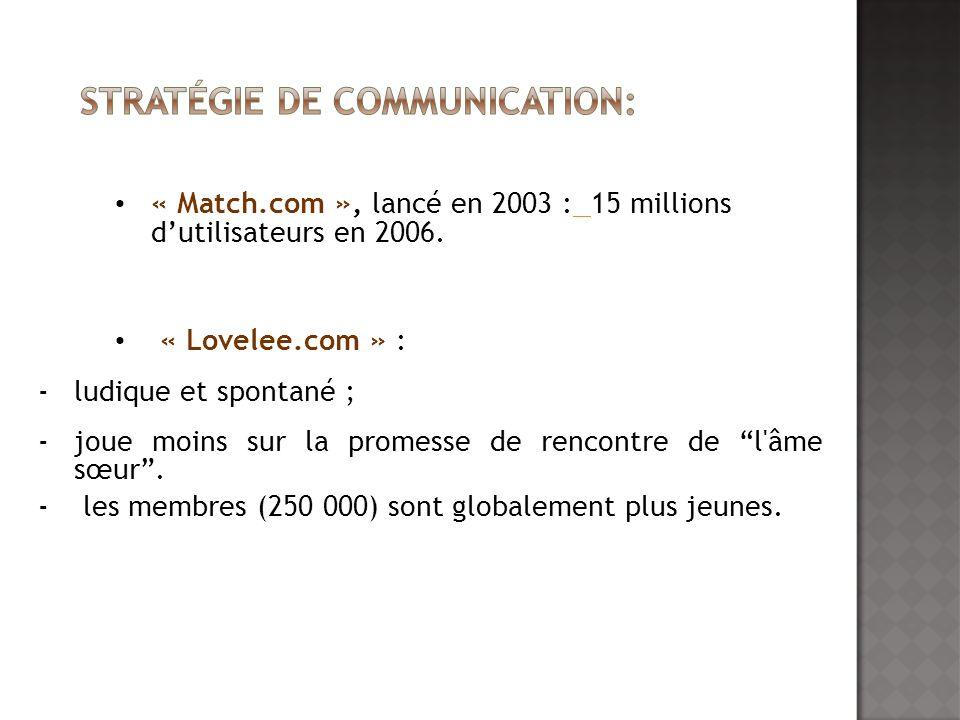 Stratégie de communication:
