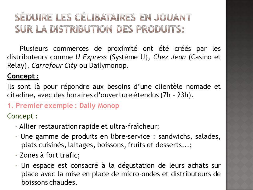 Plusieurs commerces de proximité ont été créés par les distributeurs comme U Express (Système U), Chez Jean (Casino et Relay), Carrefour City ou Dailymonop.