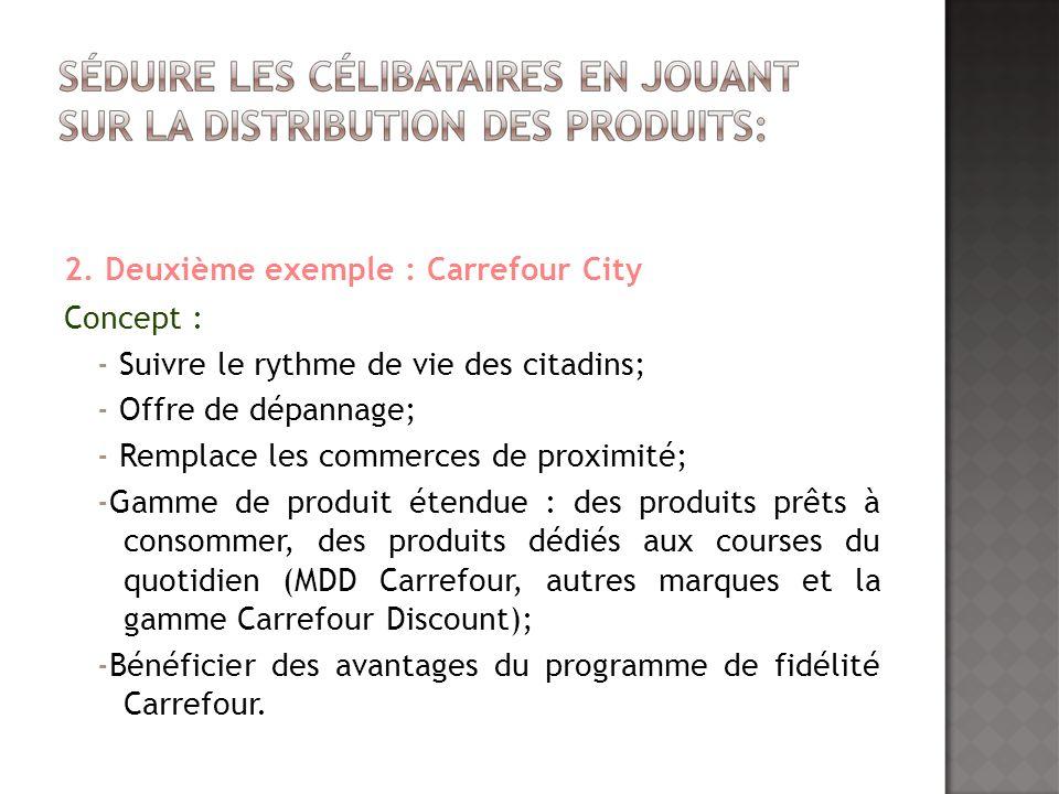 2. Deuxième exemple : Carrefour City