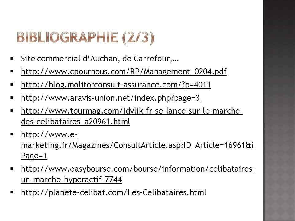 Bibliographie (2/3) Site commercial d'Auchan, de Carrefour,…