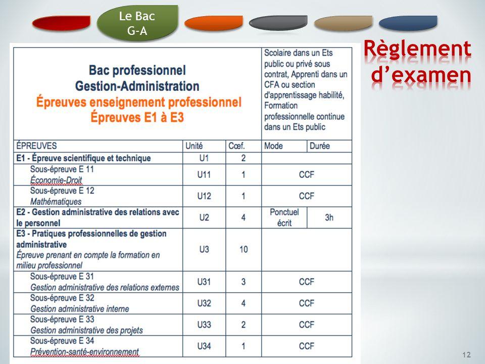 Le Bac G-A Règlement d'examen 12