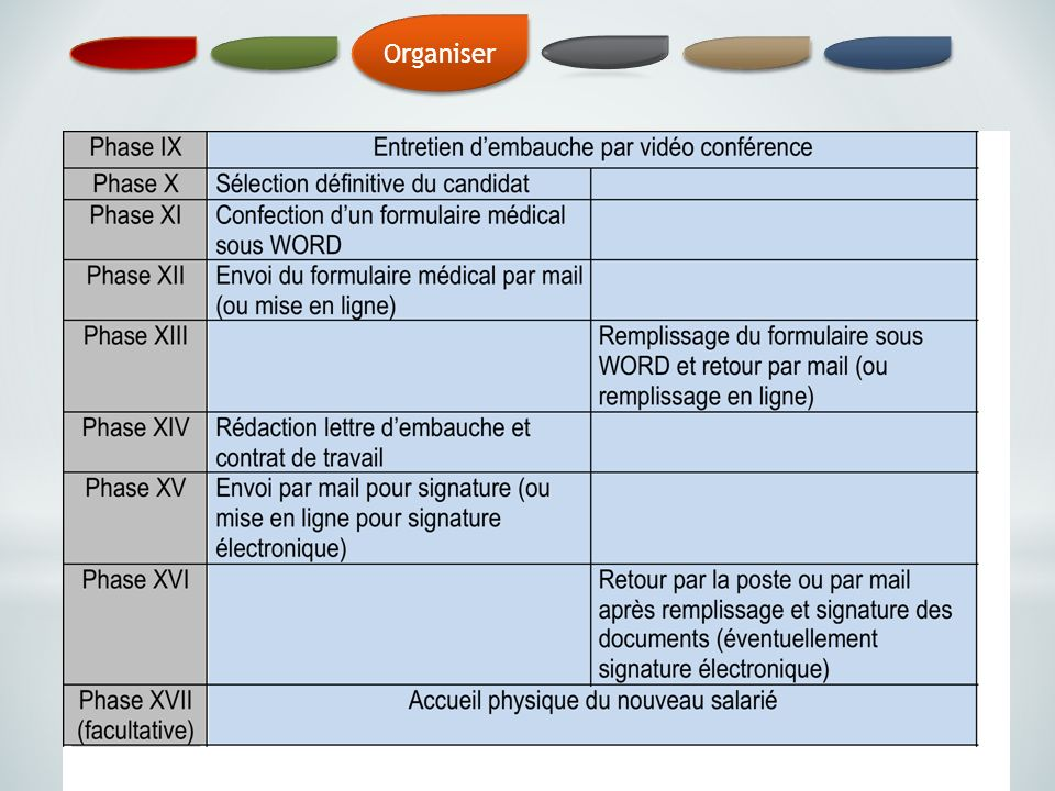 Organiser CR – DV - IEN - Rénovation du tertiaire administratif