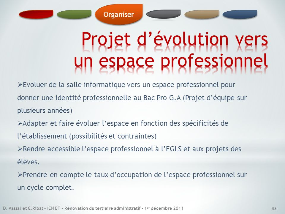 Projet d'évolution vers un espace professionnel