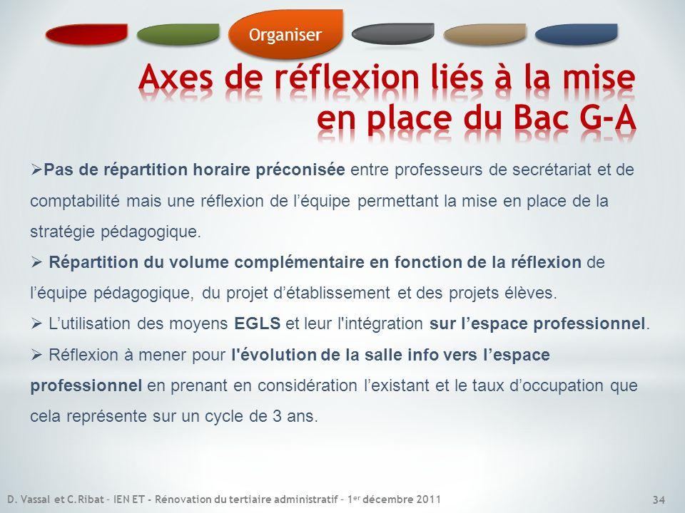 Axes de réflexion liés à la mise en place du Bac G-A