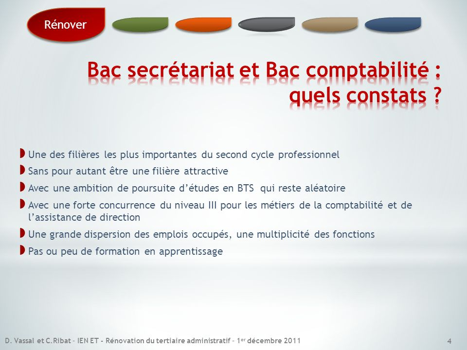 Bac secrétariat et Bac comptabilité : quels constats