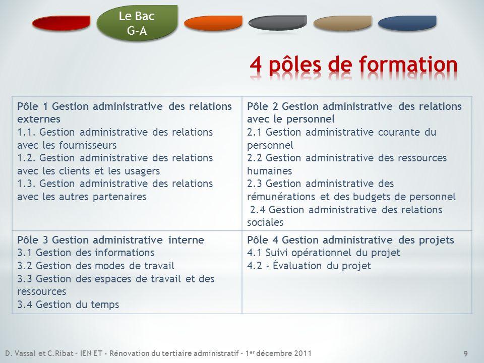 4 pôles de formation Le Bac G-A