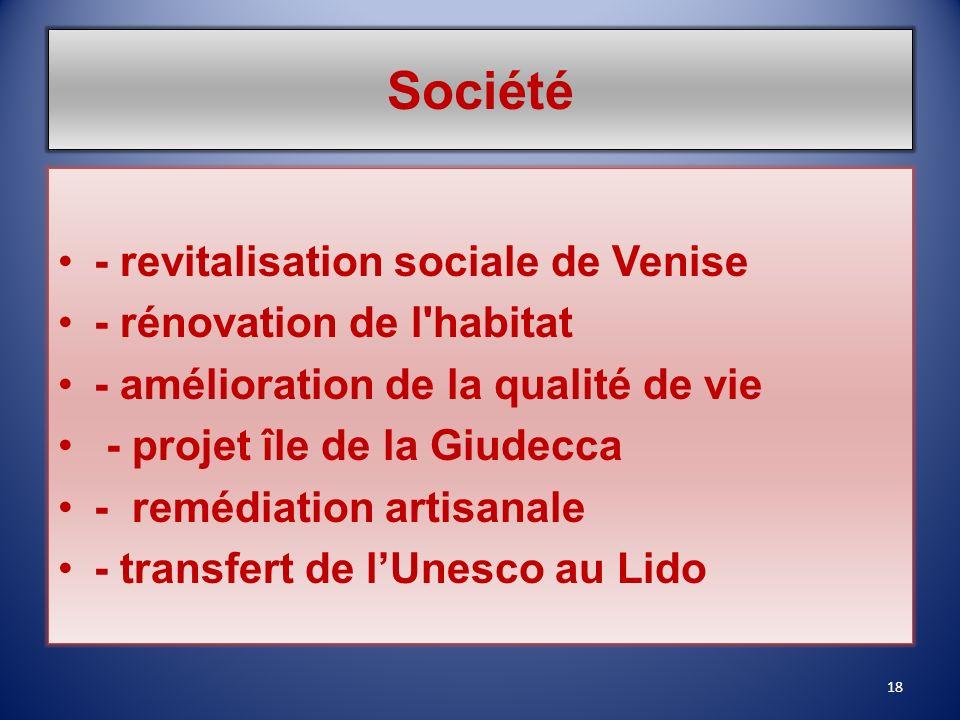 Société - revitalisation sociale de Venise - rénovation de l habitat