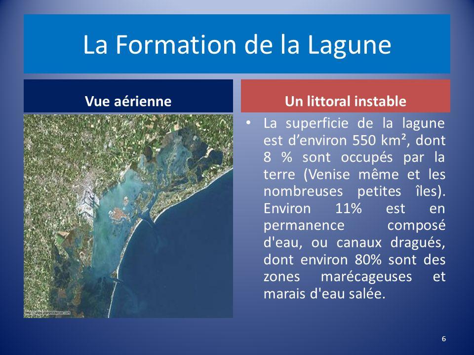 La Formation de la Lagune