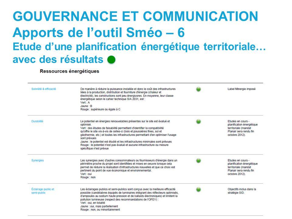 GOUVERNANCE ET COMMUNICATION Apports de l'outil Sméo – 6