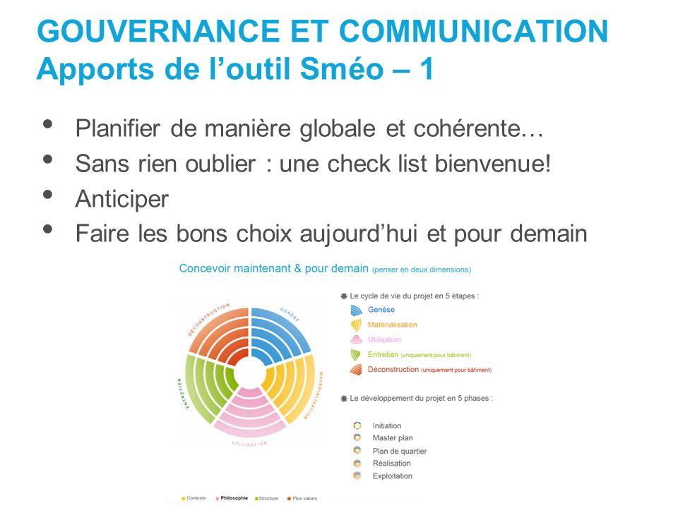 GOUVERNANCE ET COMMUNICATION Apports de l'outil Sméo – 1
