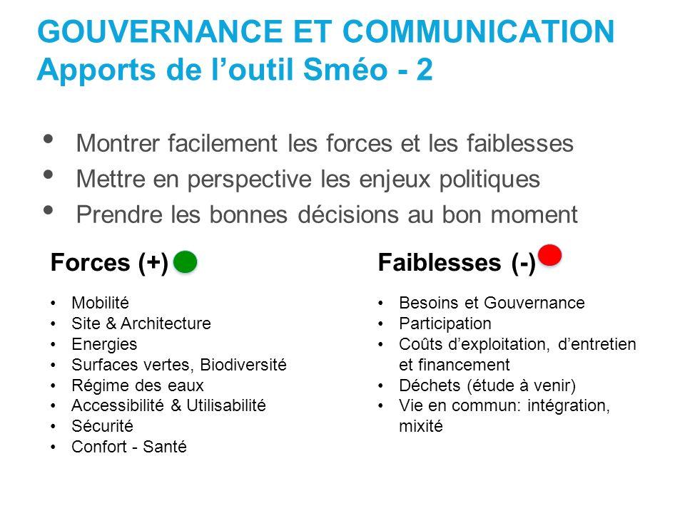 GOUVERNANCE ET COMMUNICATION Apports de l'outil Sméo - 2
