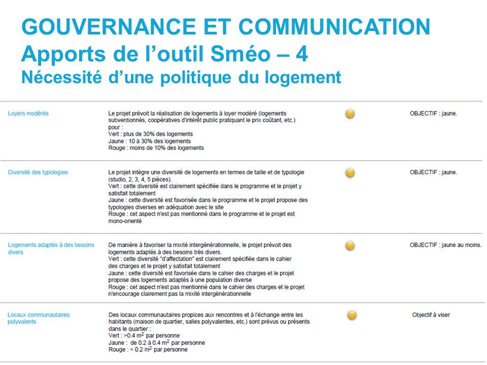 GOUVERNANCE ET COMMUNICATION Apports de l'outil Sméo – 4