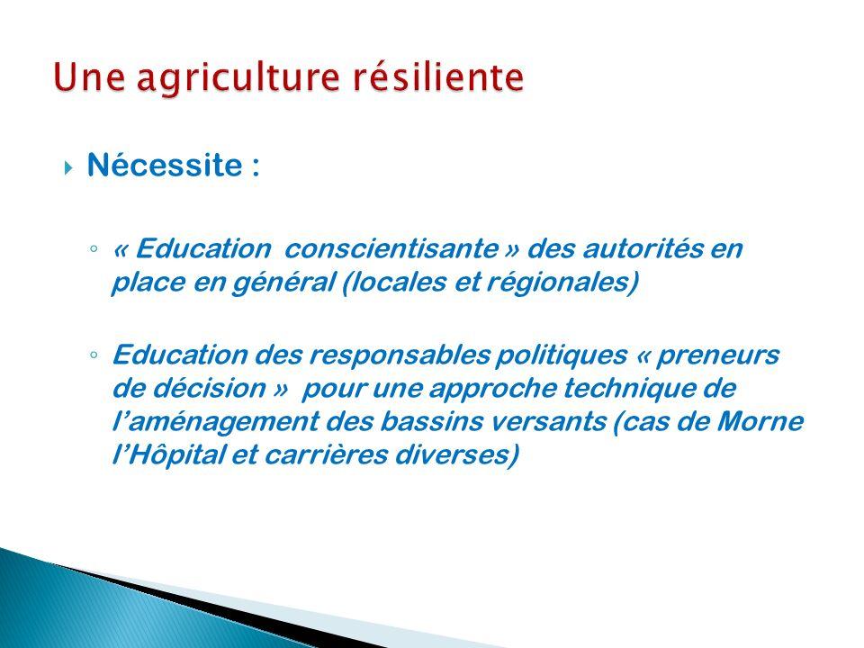 Une agriculture résiliente