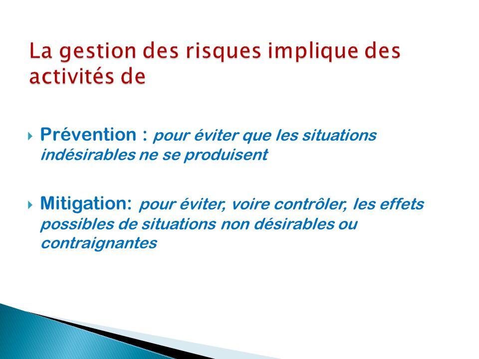 La gestion des risques implique des activités de