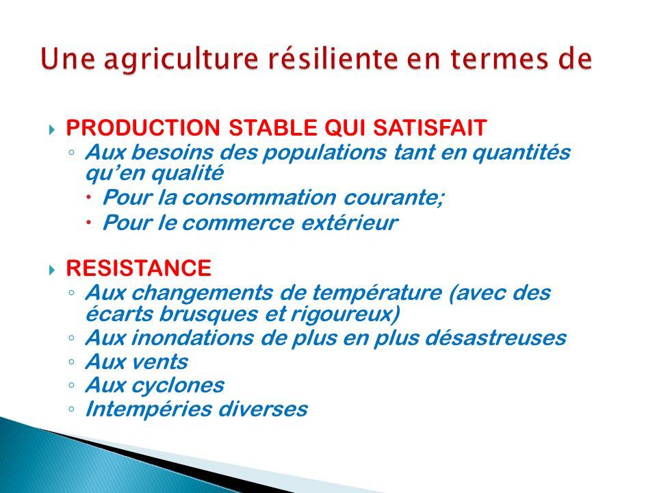 Une agriculture résiliente en termes de