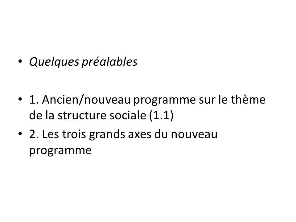Quelques préalables 1. Ancien/nouveau programme sur le thème de la structure sociale (1.1) 2.