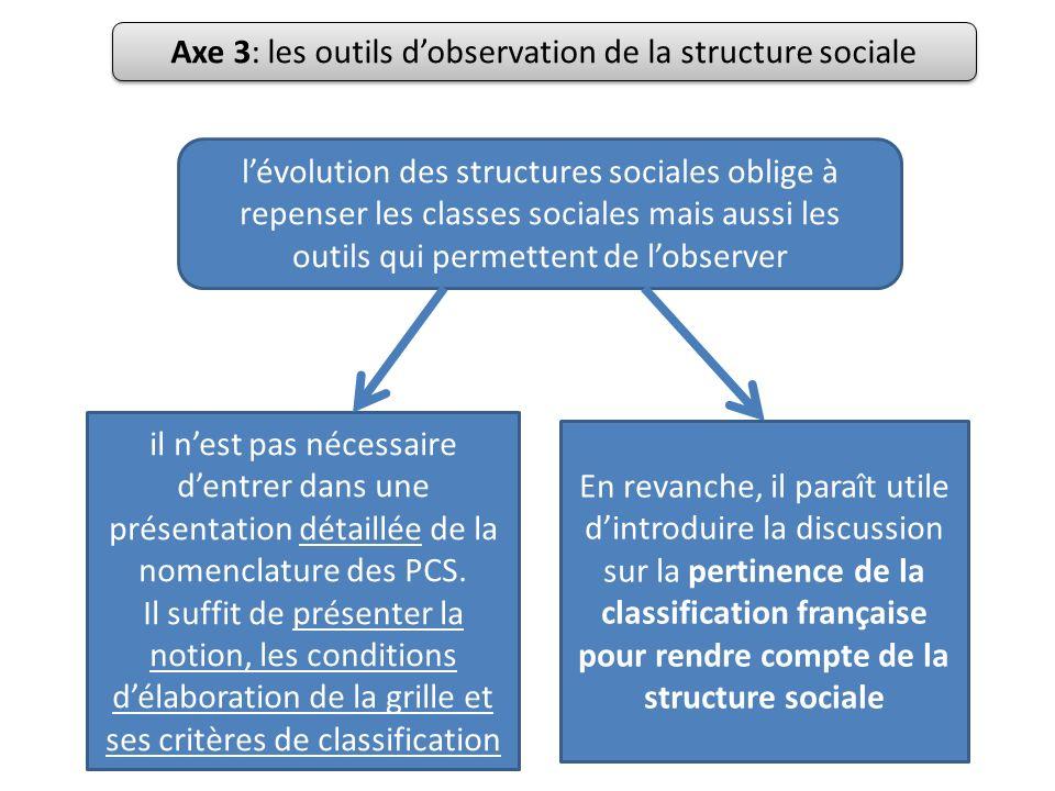 Axe 3: les outils d'observation de la structure sociale