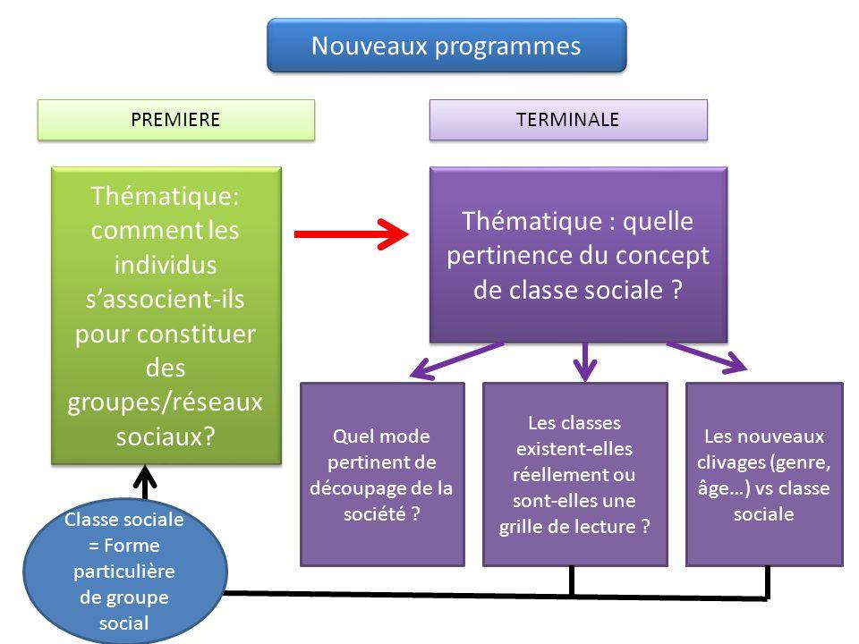 Thématique : quelle pertinence du concept de classe sociale
