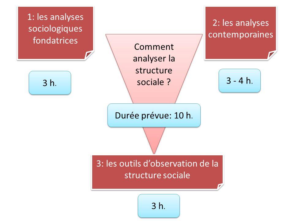 1: les analyses sociologiques fondatrices