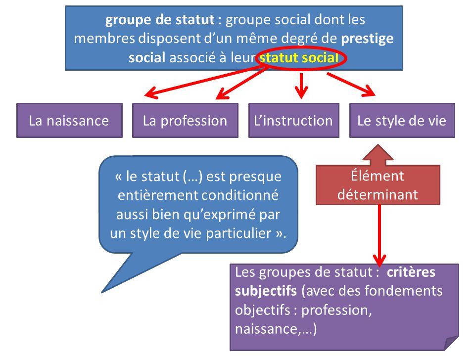 groupe de statut : groupe social dont les membres disposent d'un même degré de prestige social associé à leur statut social