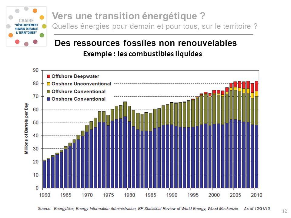Prospective énergétique : c'est désormais officiel !