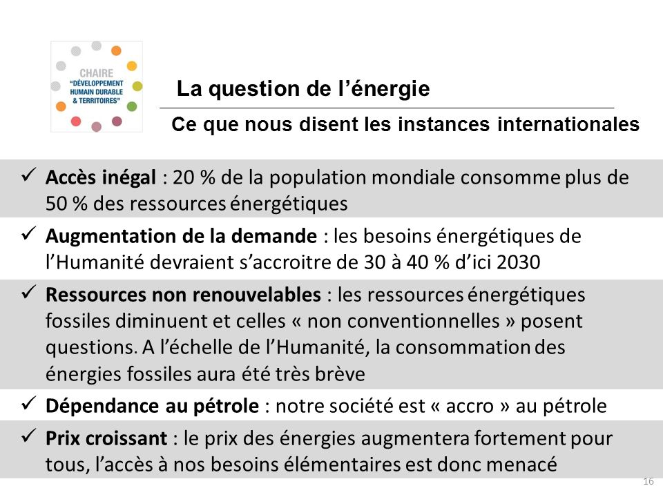 La question de l'énergie