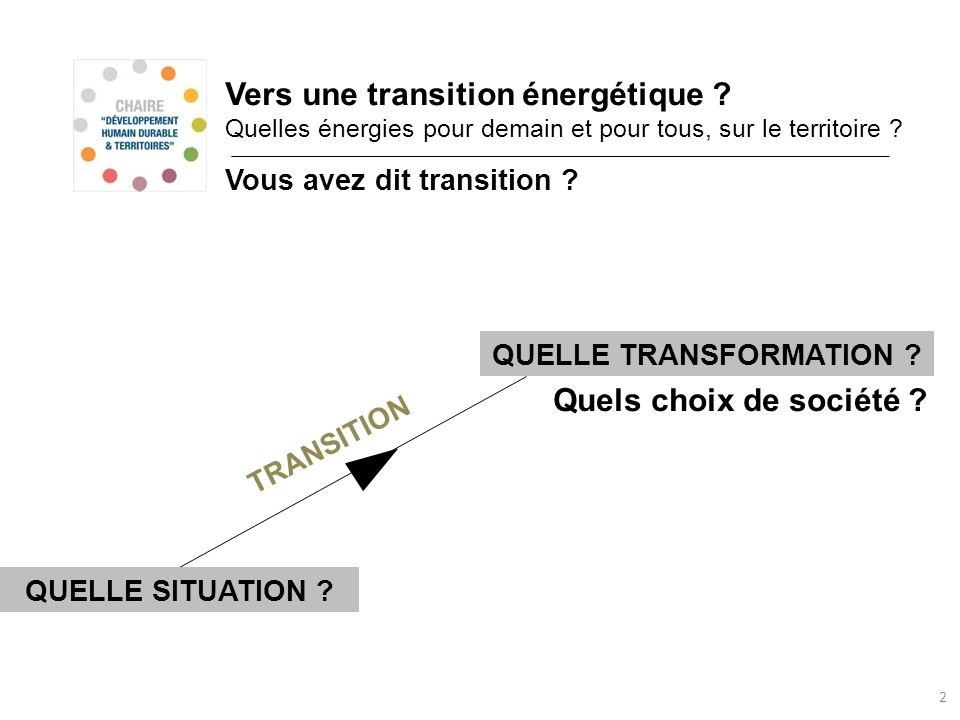 QUELLE TRANSFORMATION