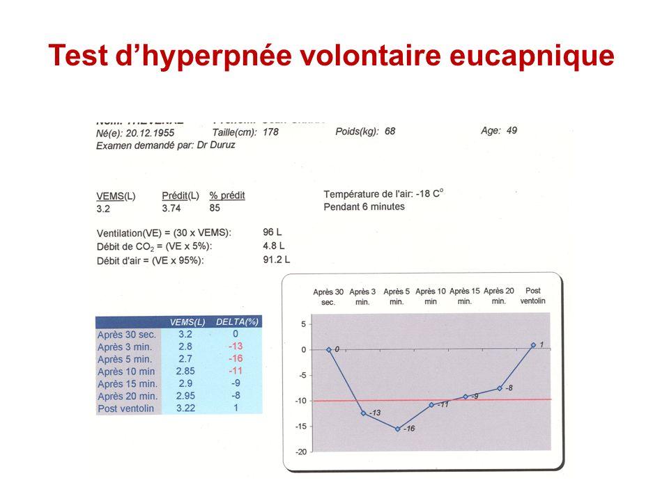 Test d'hyperpnée volontaire eucapnique