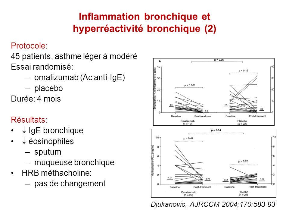 Inflammation bronchique et hyperréactivité bronchique (2)