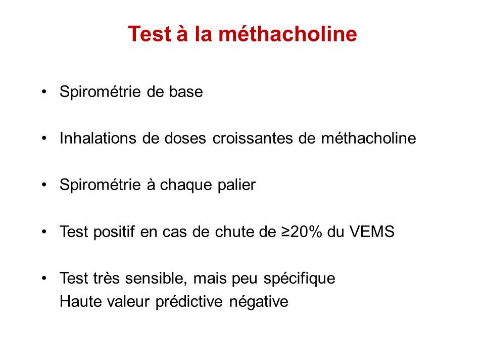 Test à la méthacholine Spirométrie de base