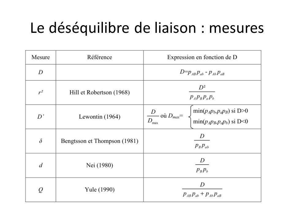 Le déséquilibre de liaison : mesures