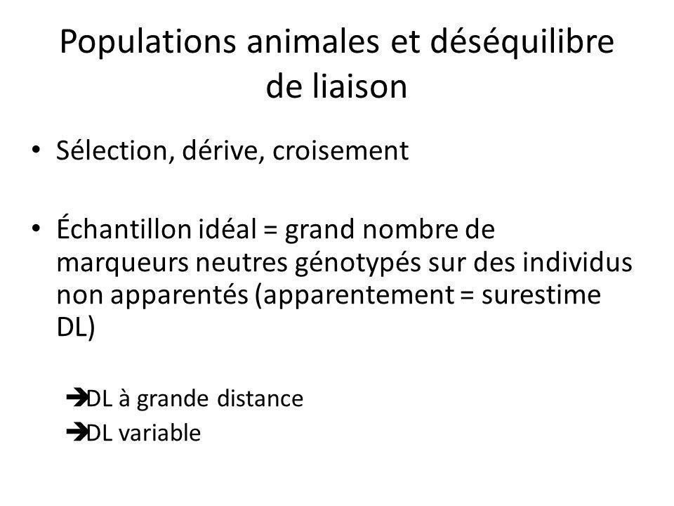 Populations animales et déséquilibre de liaison