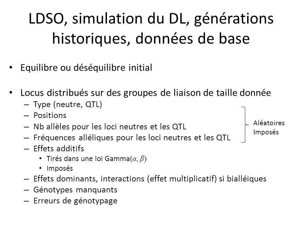 LDSO, simulation du DL, générations historiques, données de base